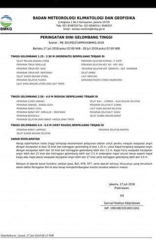 BMKG Padang Bai Lembar Lombok